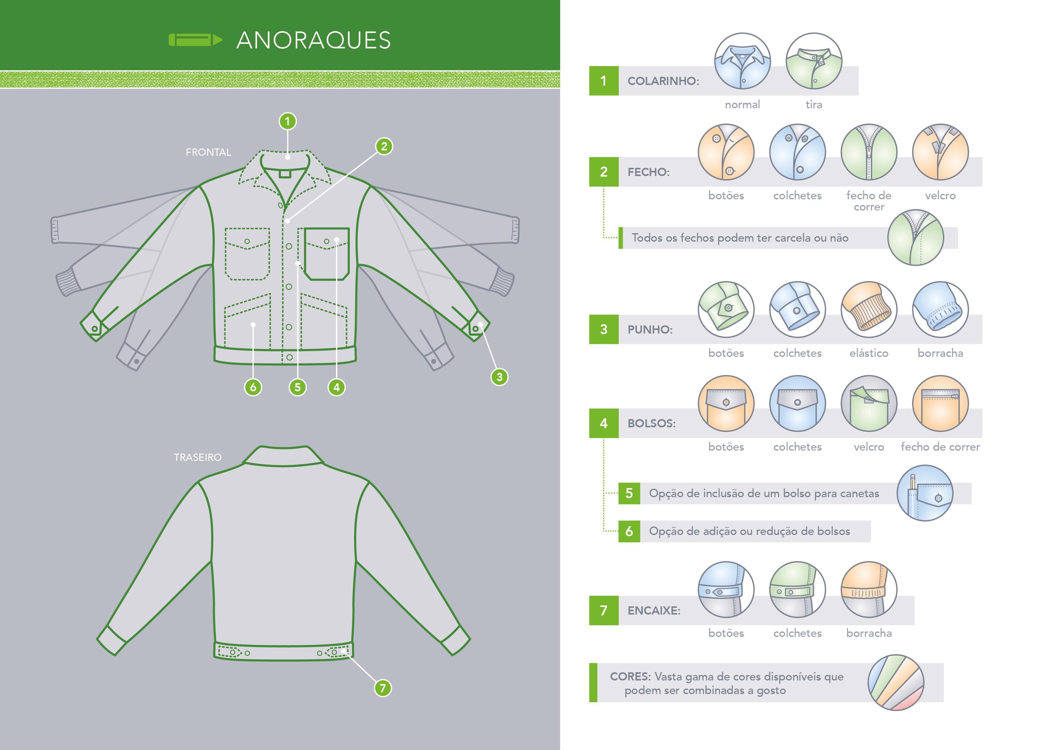 Jaquetas de personalização