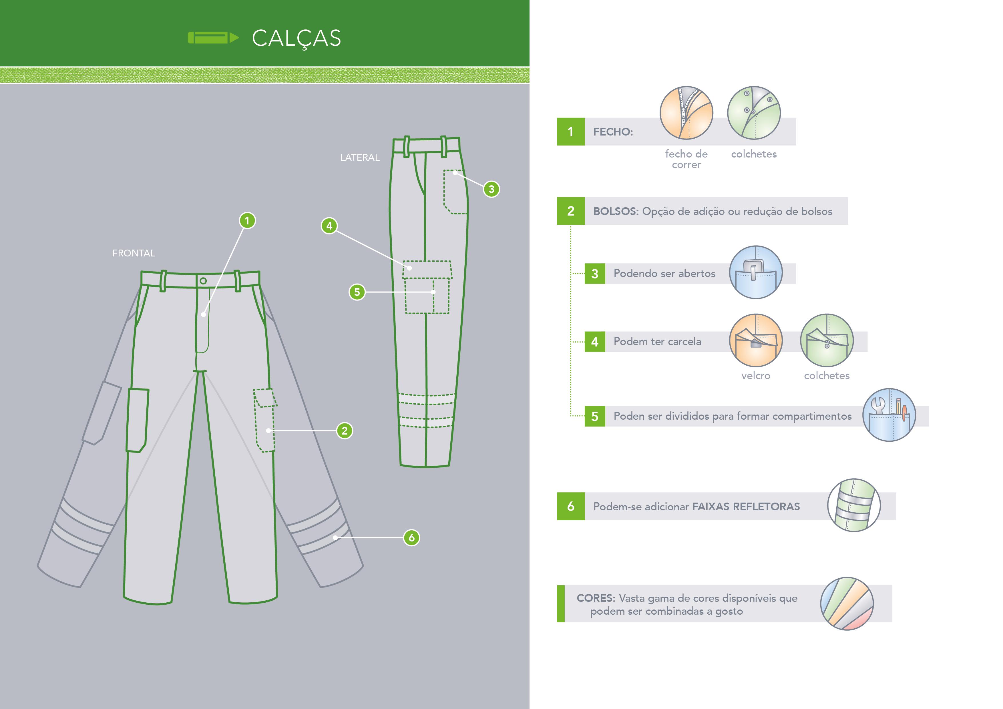 Customização de calças